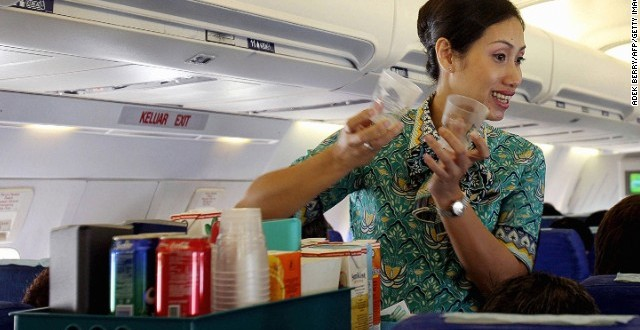 Science behind In-Flight Beverages
